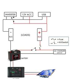 m Binverter Bcircuit furthermore D Af F F C A D A F D C D furthermore Circuit Diagram Of Automatic Battery Charger in addition Diagram Instalasi Panel additionally . on diy solar portable generator wiring diagram