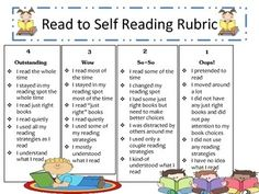 "Engage and make students more accountable with rating their ""read to self"" reading stamina! Great for class poster or to place in book boxes as a reminder to be a ""real"" vs. fake reader!"