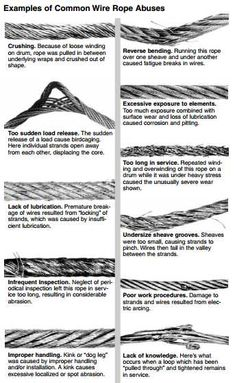 Different Types of Rope - Hardware Store | Versale Store ...