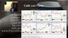 Forex con Café del 13 de Enero 2017