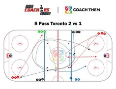 Hockey Drills, Week 5, D1, Coaches, Toronto, Instagram, Chalkboard, Ice Hockey, Trainers