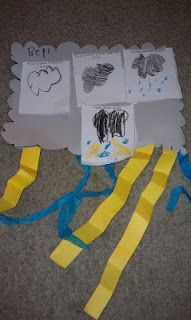 Thunderstorm sequence projects! Weather Kindergarten, Homeschool Kindergarten, Weather Unit, Weather Activities, Spring Weather, Science Ideas, Abcs, Thunderstorms, Social Studies