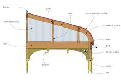Rolled verandah detail