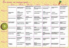 #menusaumois #menus #sysyinthecity #organisation
