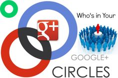 The power of potential in your Google Plus circles #googleplustips #pinoftheday