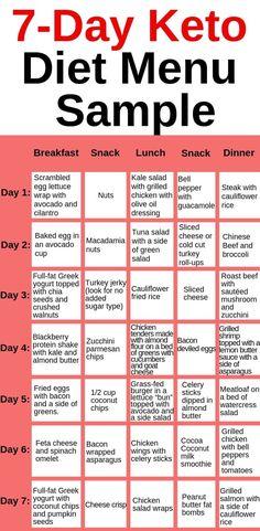 info keto diet for beginners; women keto diet for beginners; lunch keto diet for beginners , Diet Ketogenik, Ketogenic Diet Meal Plan, Diet Food List, Keto Meal Plan, Diet Meal Plans, Beginning Ketogenic Diet, Paleo Keto Diet, Atkins Meal Plan, Leptin Diet