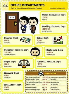 # 094. Office departments