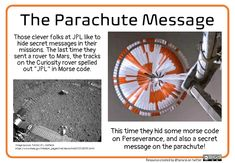 The Parachute Message There was a secret message on the parachute of Perseverance, seen as it descended to Mars. Nasa Engineer, Curiosity Rover, Math Resources, Mathematics, Mars, Coding, Messages, Infographics, Products