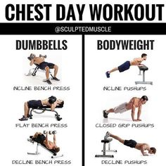 CHEST DAY WORKOUT - The chest was a muscle group that I struggled with for years. It wasn't until I started incorporating both free weights…