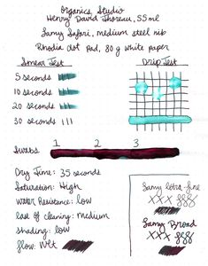 Organics Studio Henry David Thoreau: Ink Review - Goulet Pens Blog