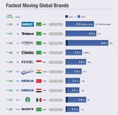 mix global fast movers