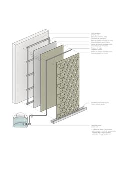 jardin vertical trama - Buscar con Google