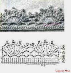 crochelinhasagulhas: Versão do vestido da estilista brasileira Giovana Dias