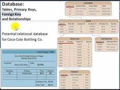oracle sql commands cheat sheet pdf