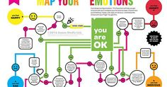 "1. ""Your feelings, no matter what they are, are valuable.""  2. ""You are OK.""  3. You're not required to smile.  We've heard that the ""Emotions Map"" from our sold-out first issue has helped readers all over the world navigate complex situations. Since we've had a ton of requests for it, we're attaching it here. Print it out for your kids (or, you know, yourself.) xo, Erin"