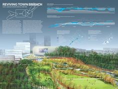 SCAPE Wins Lexington Town Branch Commons Competition. Competition board by SCAPE / Landscape Architecture