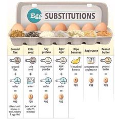 Egg Substitutions in Cooking and Baking