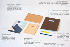 What's in a Notebook Series at Omoi Zakka Shop