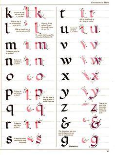 ✎ Базовое письмо (Foundational Hand) Джонстона, латинский вариант ✎✎ Прописи, каллиграфия, учимся писать красиво, графология ✎