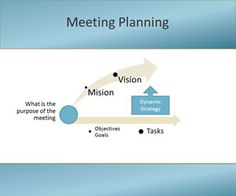 how to run an effective meeting ppt