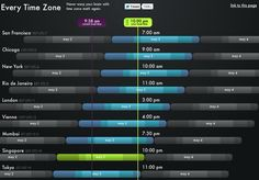 Every Timezone 圖像化時區計算, 簡化會議安排