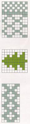 Носки-детям \ орнамент ....................................... Knitting Socks, Periodic Table, Knit Socks, Periodic Table Chart, Periotic Table