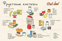 chef_daw_fruktovie_cocktails