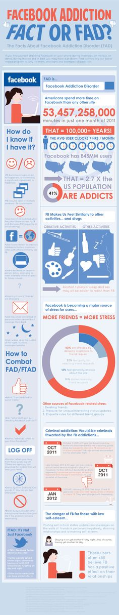 Facebook Addiction : Fact of Fad ? The facts about Facebook Addiction Disorder (FAD) #infographics