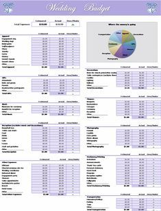 pin by alasha on self employ budgeting templates budget planner