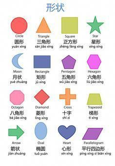 Chinese Shapes, BABYL gives you the technology to communicate in any language right in the palm of your hands! Basic Chinese, How To Speak Chinese, Learn Chinese, Chinese Food, Chinese Desserts, Mandarin Lessons, Learn Mandarin, Learn Cantonese, Chinese Alphabet