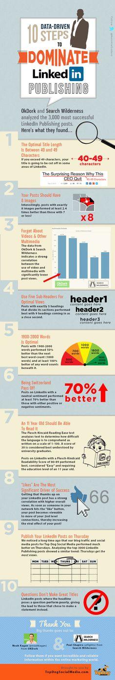 10 tips for LinkedIn publishing #socialmedia #infographic #blogging