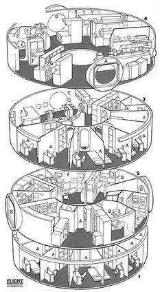 Spaceship Interior, Spaceship Design, Spaceship Concept, Concept Ships, Arte Sci Fi, Sci Fi Art, Silo House, Space Travel, Space Tourism