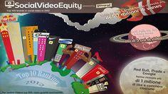 Red Bull miglior Brand nei Social Video