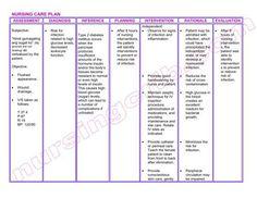 Diabetes Mellitus Ppt, Nursing Crib, Back Pain Symptoms, Nursing Care Plan, Teaching Plan, Diabetes Care, Prevent Diabetes, Nursing Notes, Care Plans