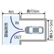 直角駐車 Parking Plan, Parking Signs, Parking Space, Car Parking, Circle Driveway, Driveway Design, Conceptual Design, Garage House, Garage Design