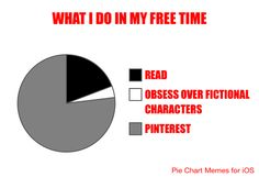 True... though I go on Pinterest to obsess over fictional characters so...