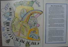 "Here's a student sample for our 3rd option to our ""Presenting Me!"" trilogy of Know-me-better murals. They are perfect projects to decorate the doorway outside your classroom, because they give students a sense of ownership when they see their ""Heart Parks"" right outside your door.  7th grader Dani designed a state park with 8 attractions.  Click the image to zoom in on her descriptions. Link to this lesson online here: http://corbettharrison.com/free_lessons/Presenting-Me-Limited-Version.htm"