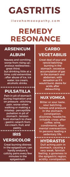 Homeopathic remedies for Gastritis