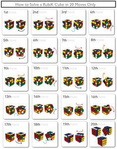 Solve Rubik in 20 steps (cheats) Simple Life Hacks, Useful Life Hacks, Rubics Cube Solution, Rubik's Cube Solver, Rubiks Cube Patterns, Solving A Rubix Cube, Rubiks Cube Algorithms, 3d Puzzel, Cube Puzzle