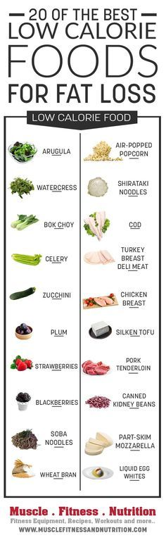 The 20 absolute best foods to eat for fat loss. All either very low or negative calories. Great to know!
