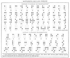 Convert essay to braille