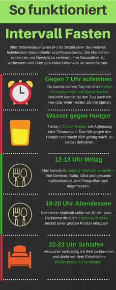 intervall fasten intervall fasten vorher nachher intervall fasten intervall… – Apocalypse Now And Then Fitness Diet, Yoga Fitness, Fitness Motivation, Health Fitness, Fitness Workouts, Running Food, Loose Weight, Diet And Nutrition, Healthy Lifestyle