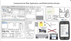 Balsamiq - sketch - Wireframe tools