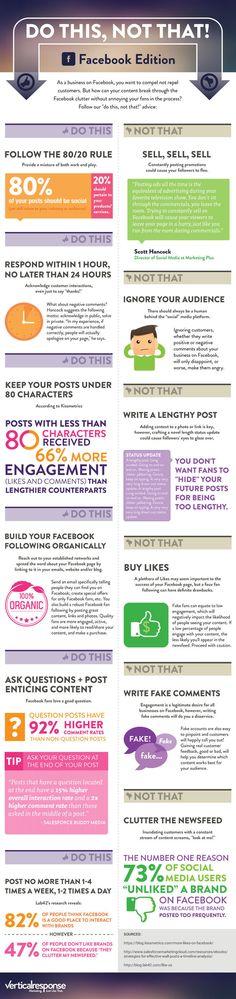 Como tratar a tus consumidores en Facebook #Infografía