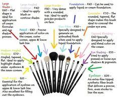 Useful brushes