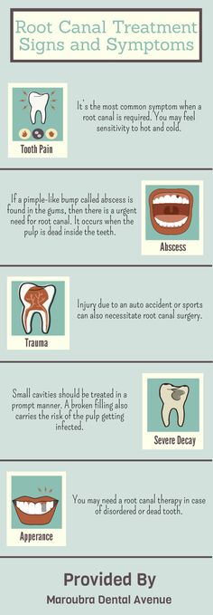 Root Canal Treatment is a dental procedure used to treat a badly damaged or infected tooth. In this info-graphic, we have discussed some top common symptoms you need a root canal treatment. If you are suffering with one of these symptoms, then you need a  http://getfreecharcoaltoothpaste.tumblr.com