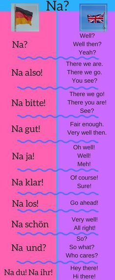 "10 ways to use the German word ""Na"" - German Language Study German, German English, Learn English, German Grammar, German Words, German Language Learning, Language Study, English Language, Language Arts"