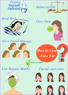 How to get rid of a fat face? The best way to lose face fat with face fat loss exercise. Weight loss diet to burn and slim chin, cheek fat faster.