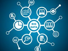Big data and the Internet of Things go hand-in-hand, and a recent Tech Pro Research survey shows that large companies are more than twice as likely to be using big data as smaller organizations. #BigData #IoT