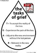 grief and loss worksheets more cbt worksheets counseling grief grief ...